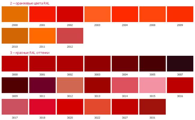 палитра красных оттенков